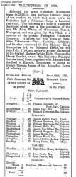 Berkshire Volunteers 1799