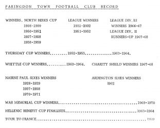 Faringdon Football Club Record 1972