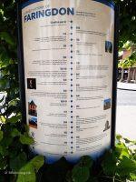 Faringdon Timeline